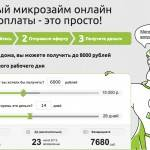 MoneyMan – онлайн сервис быстрых займов