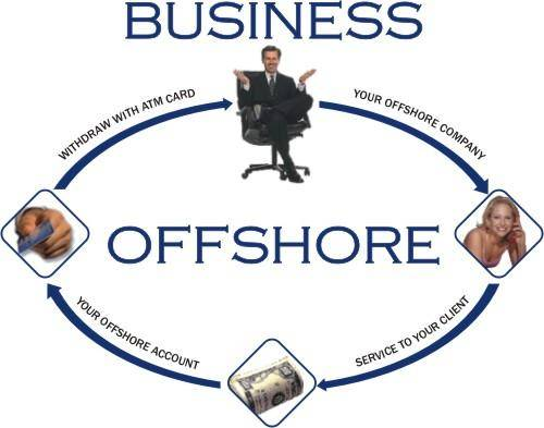 UK-Offshore-Companies-from-US-69_2