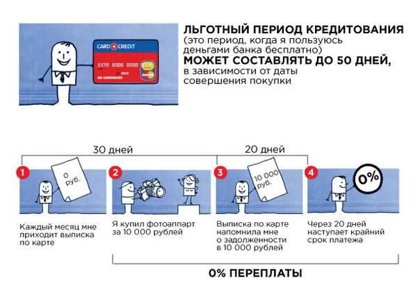 Кредит без справки о доходах с 21 года